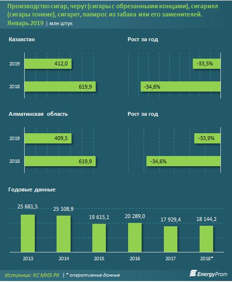 Продажа табачных изделий в 2015 купить сигареты портал голд в москве в розницу